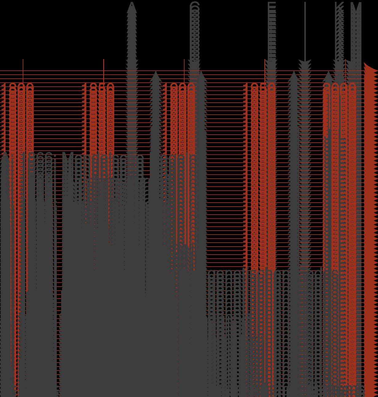 Genetik: Einführung