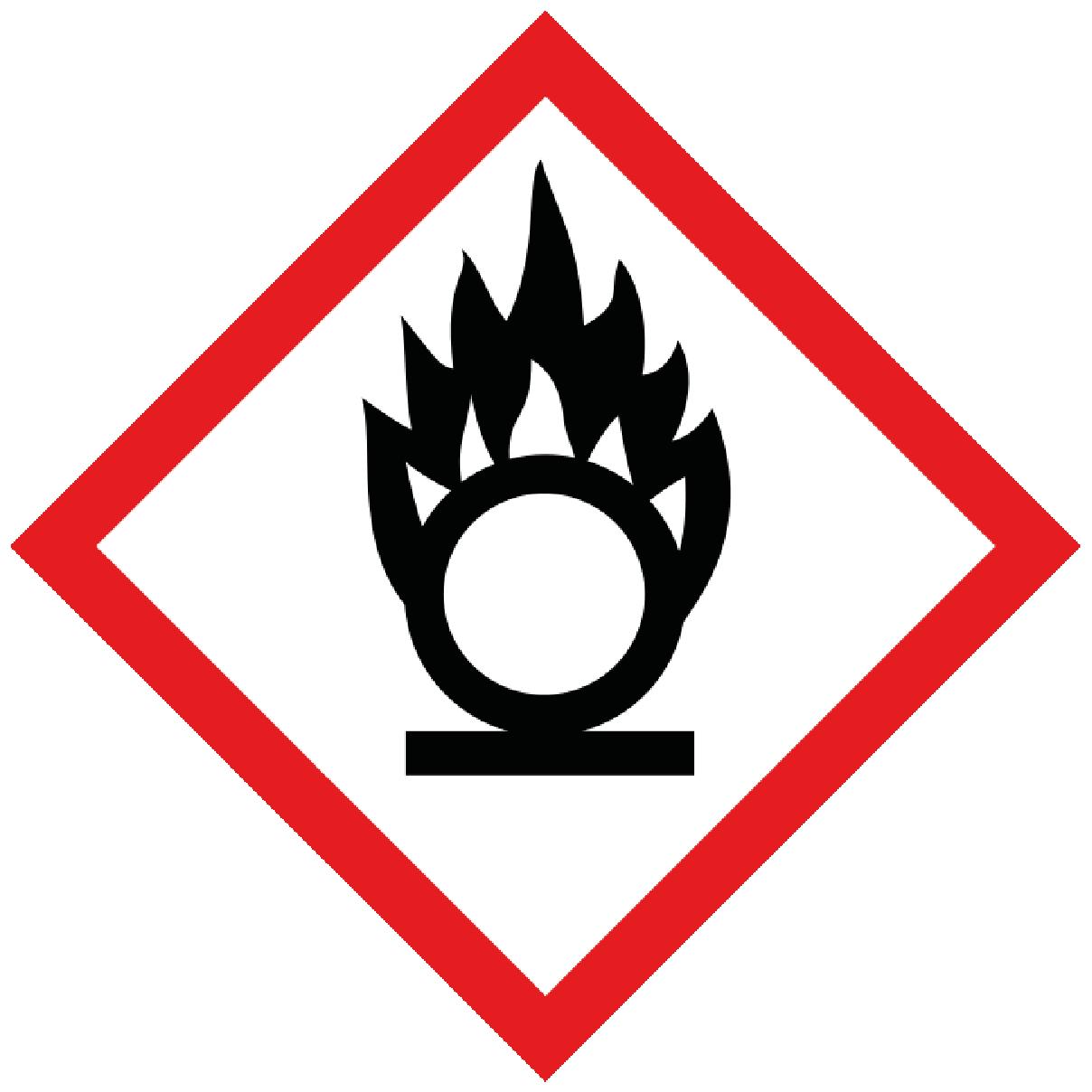 Chemie der Luft: Brandbekämpfung und -verhütung