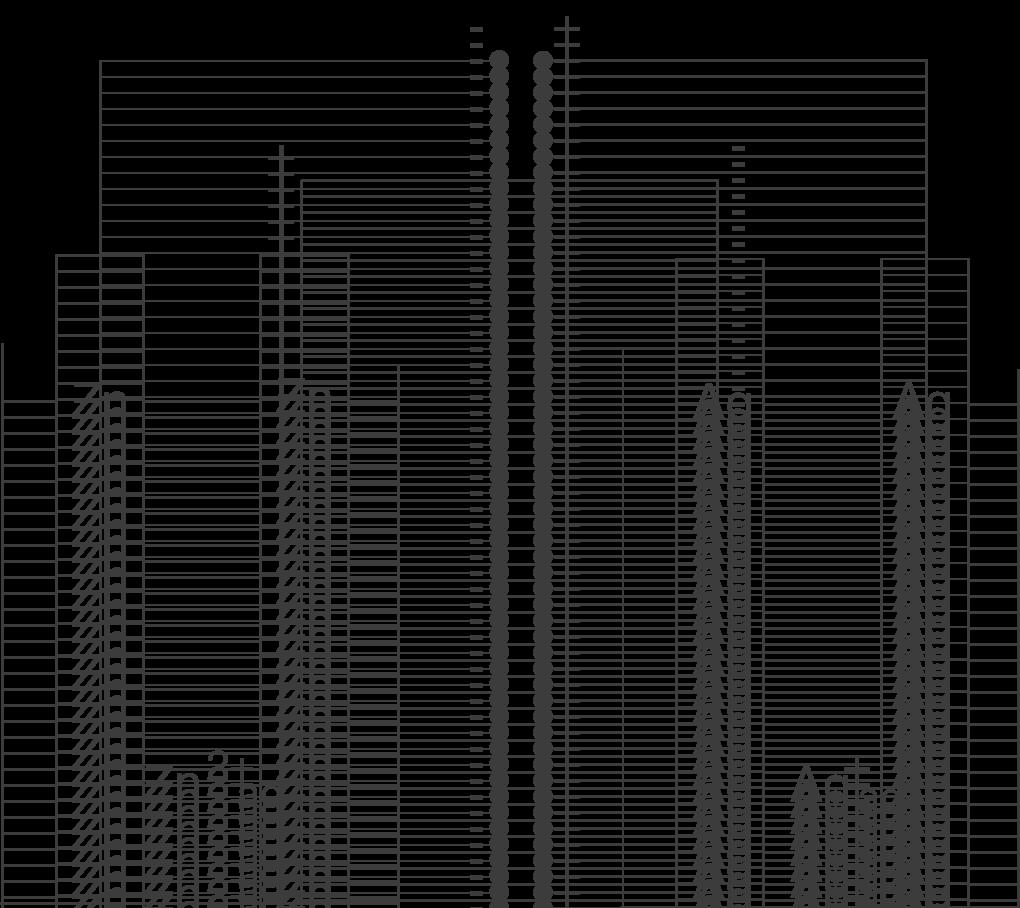 Elektrochemie: Elektrolyse