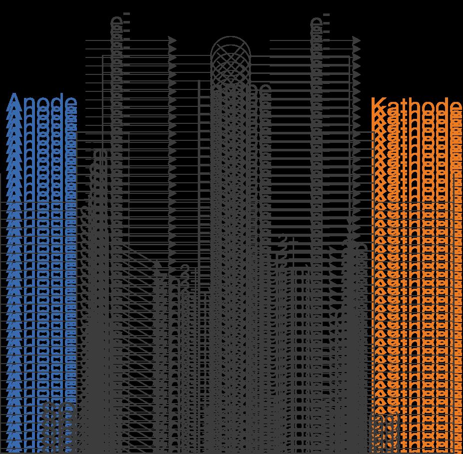 standardwasserstoffelektrode elektrochemie chemie digitales schulbuch skripte. Black Bedroom Furniture Sets. Home Design Ideas
