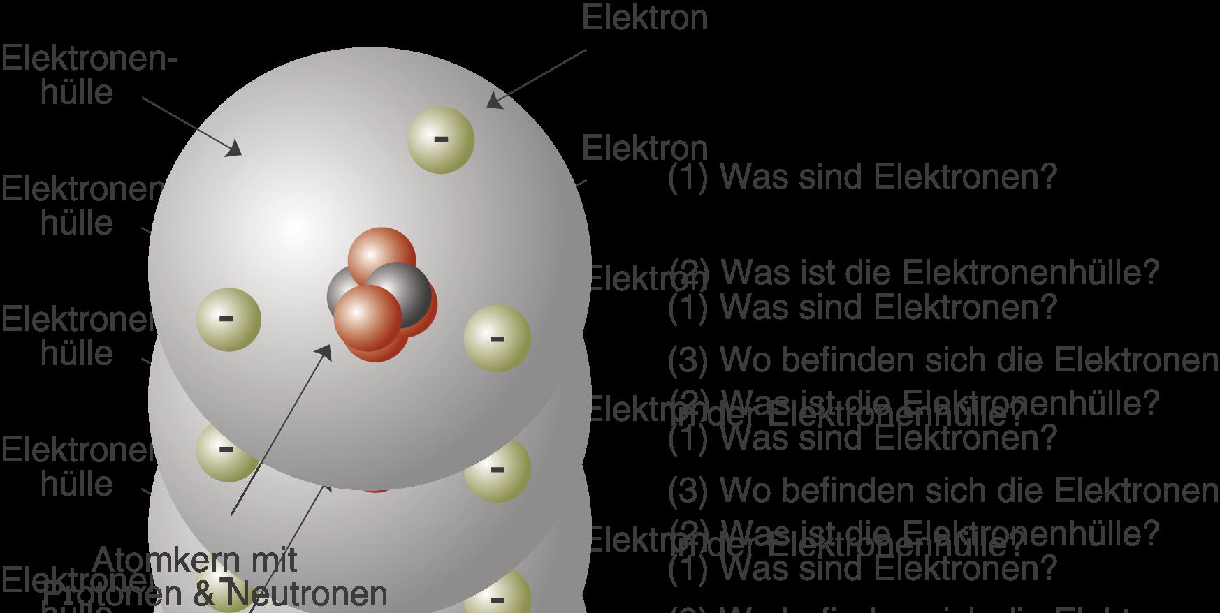Grundlagen: Atommodelle