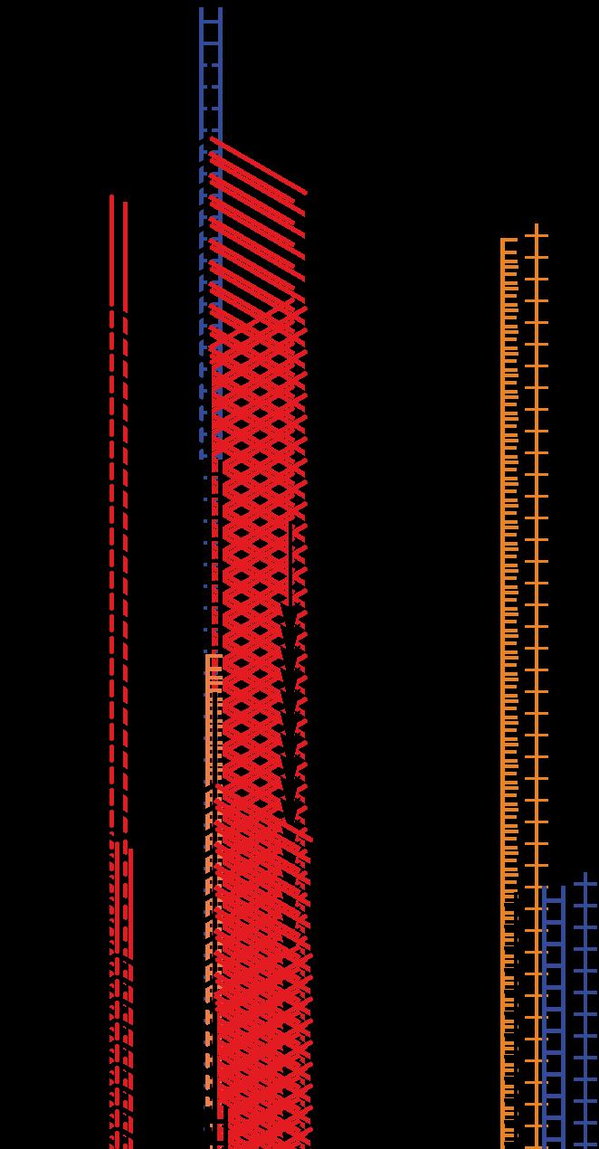 Aromaten: Reaktionen der Aromaten