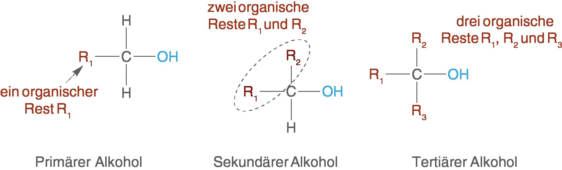 Stoffklassen: Alkohole