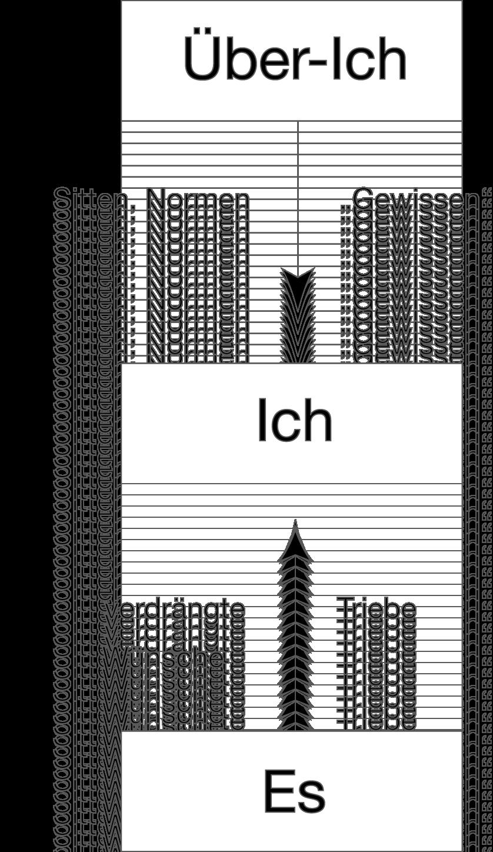 Die Verwandlung: Die psychoanalytische Interpretation ...