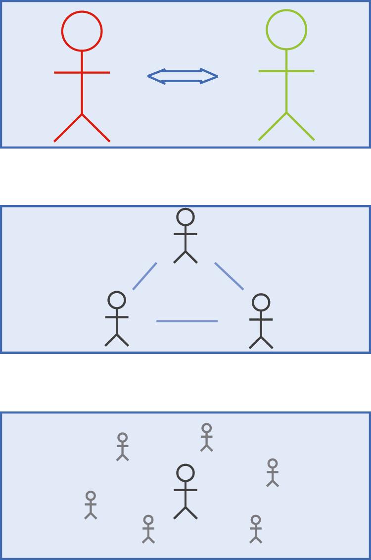 Sprachliche Gestaltungsmittel: Figuren