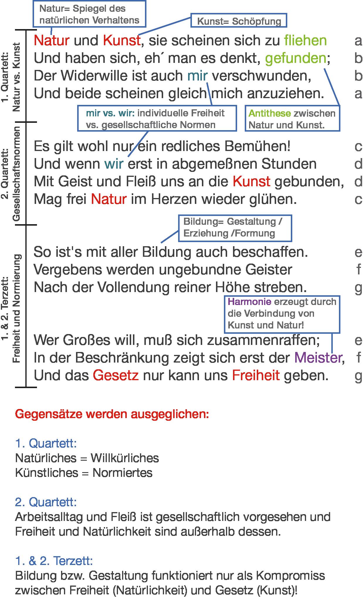 Naturlyrik: Weimarer Klassik