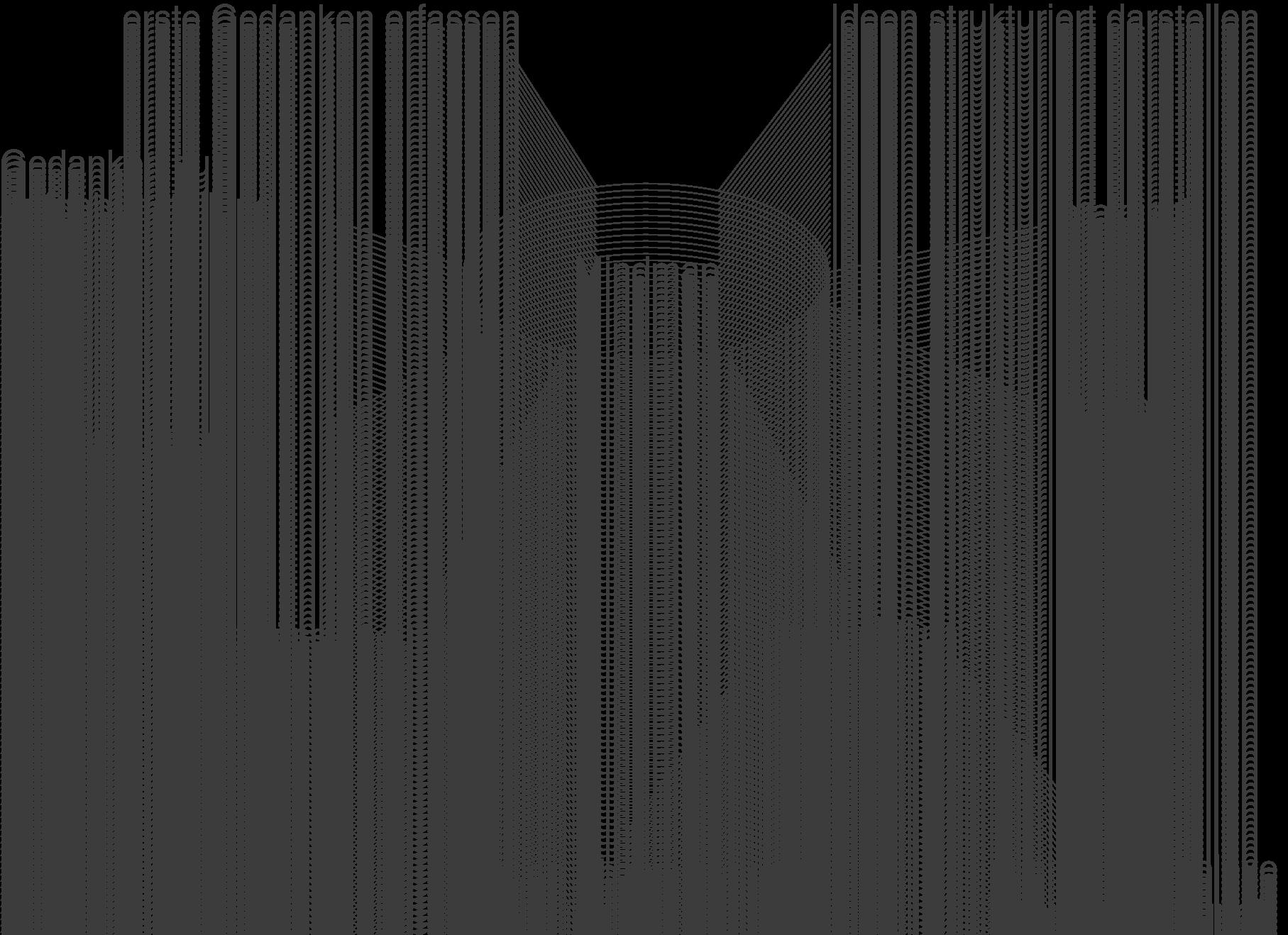 Sprechen / Vortragen: Präsentation
