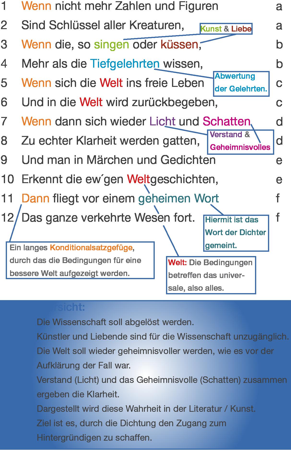 Gedichte: Mensch und Natur (Digitales Schulbuch Deutsch)