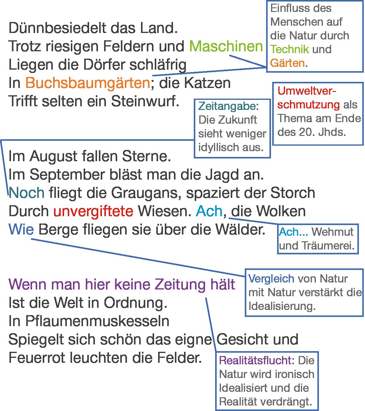 Naturlyrik 1950er Bis Heute Digitales Schulbuch Deutsch