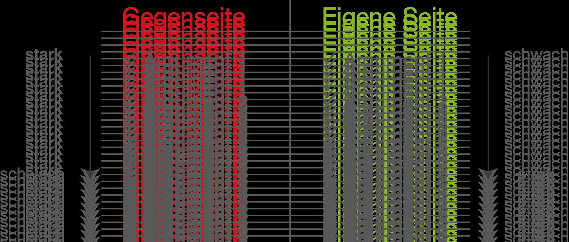 dialektische errterung - Dialektische Erorterung Beispiel Klasse 9