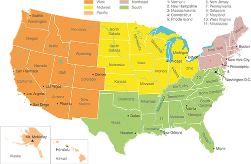 Die Staaten