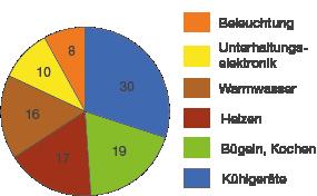 Klimawandel: Klimaschutz