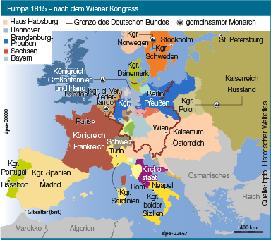 Revolution 1848/49: Wiener Kongress