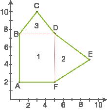 Flächen: Zerlegen und berechnen
