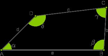 In der Ebene: Vierecke