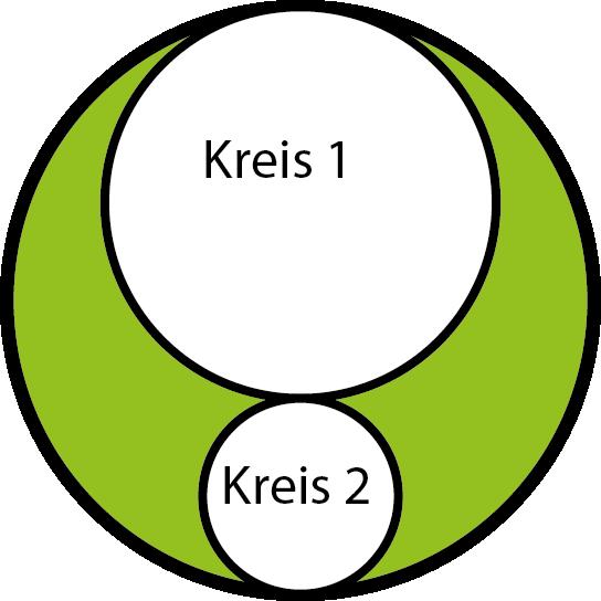 Kreis: Einführung
