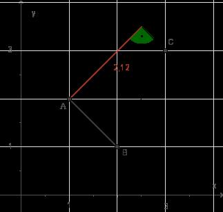 Flächeninhalte: Parallelogramm