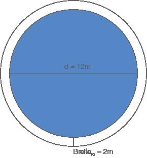 Flächen: Kreisringe
