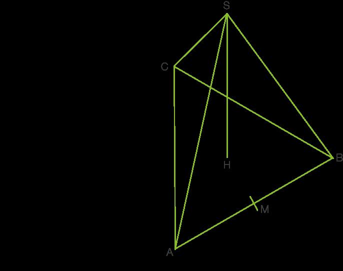 Grundlagen der Raumgeometrie: Winkel im Raum
