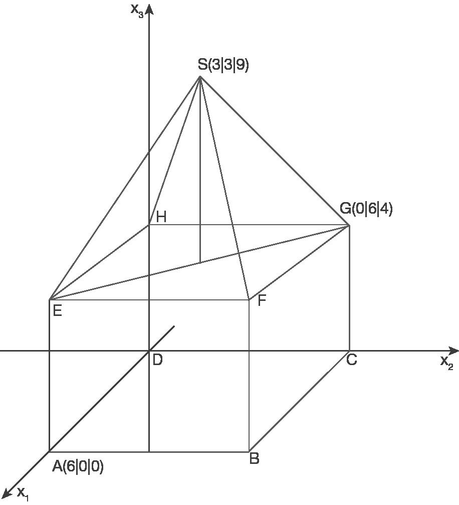 vermischte aufgaben analytische geometrie mathe digitales schulbuch aufgaben. Black Bedroom Furniture Sets. Home Design Ideas