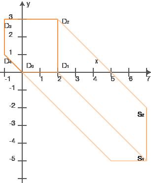 Analytische Geometrie 2.2