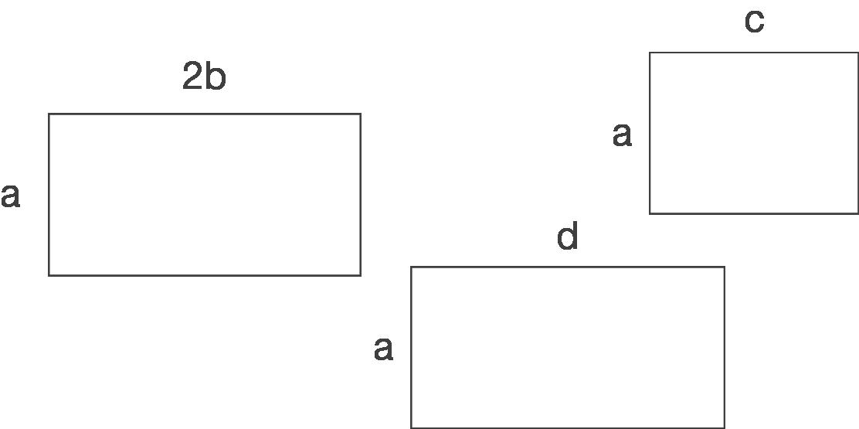 Terme und Gleichungen: Ausmultiplizieren und Ausklammern