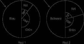 Stochastik 1
