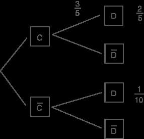 Stochastik Prüfungsteil A