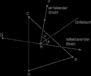 Geometrie Prüfungsteil B