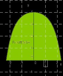 Analysis 1.2
