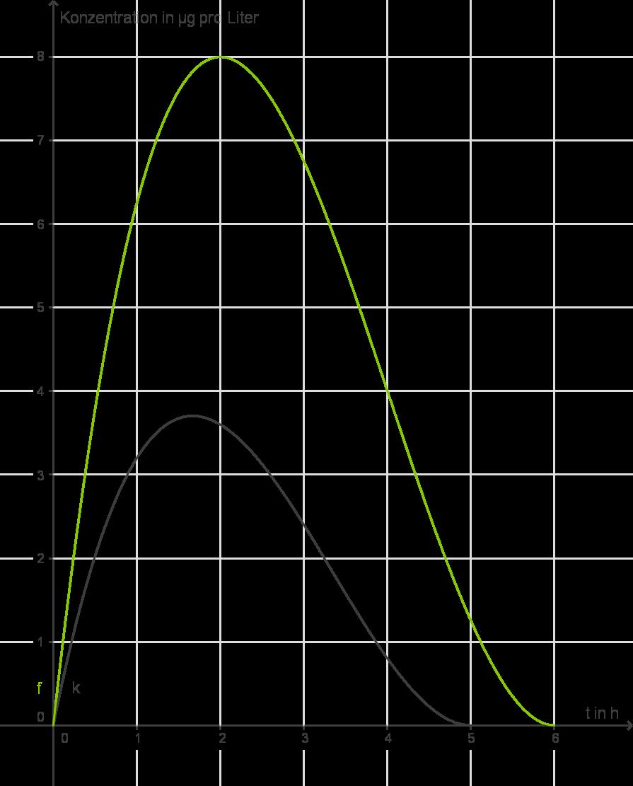 Analysis 1.1