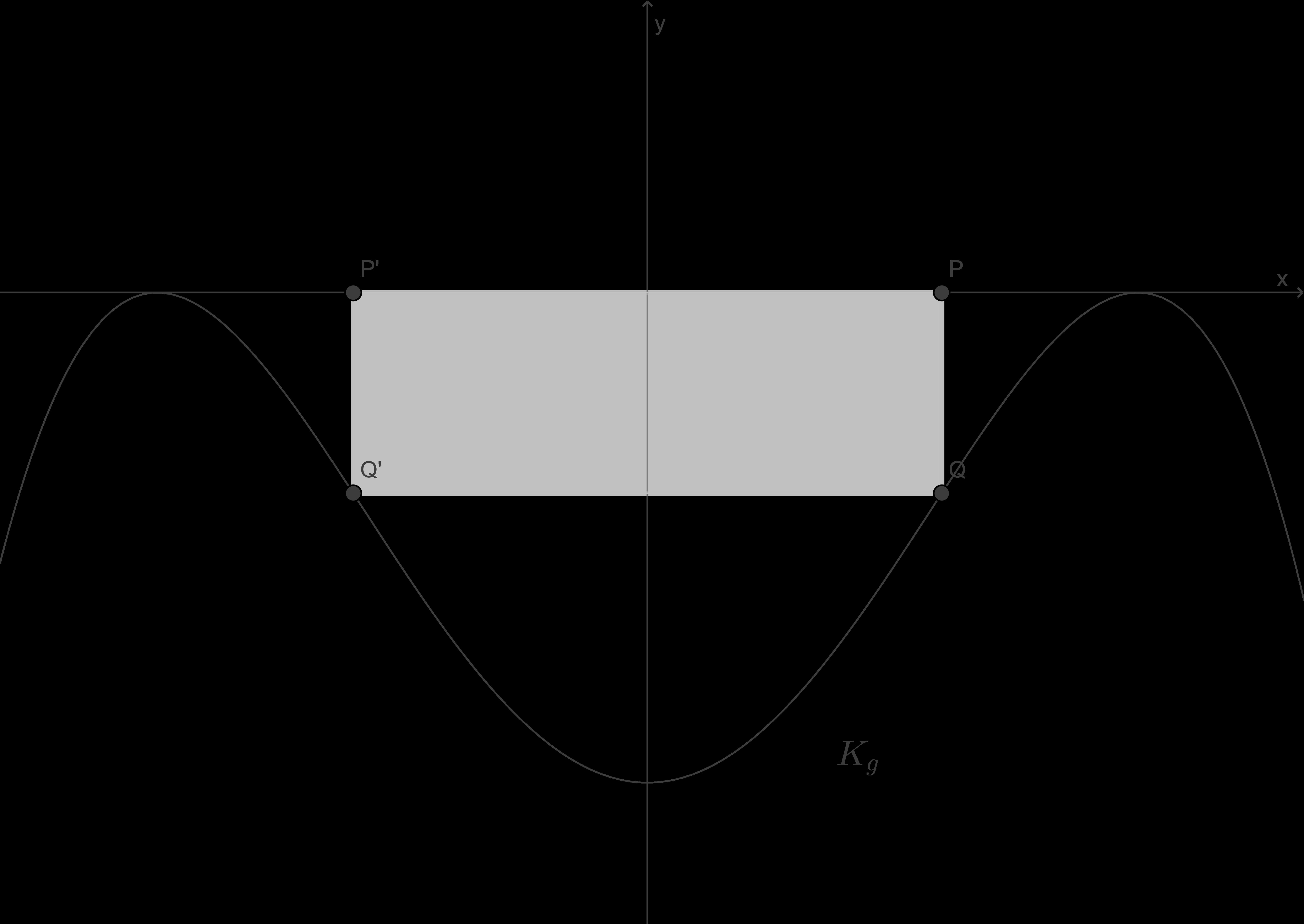 Vorschlag B