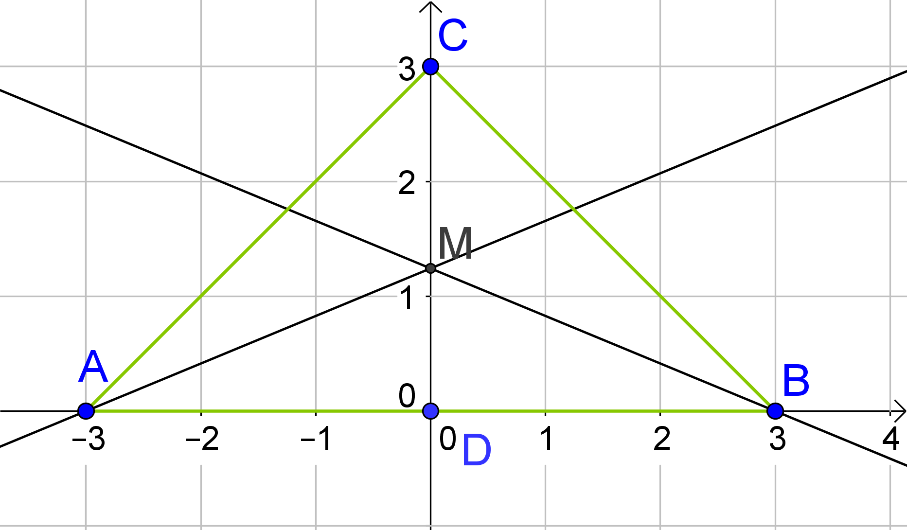 inkreis dreieck berechnen dreieck beweise bei einem. Black Bedroom Furniture Sets. Home Design Ideas