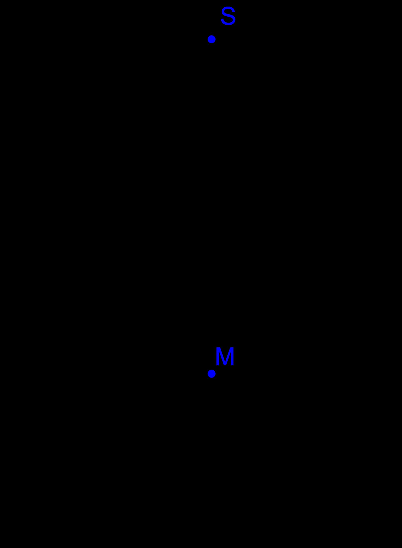 Rechtwinkliges Dreieck: Satz des Thales