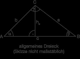 Dreieck: Vermischte Aufgaben