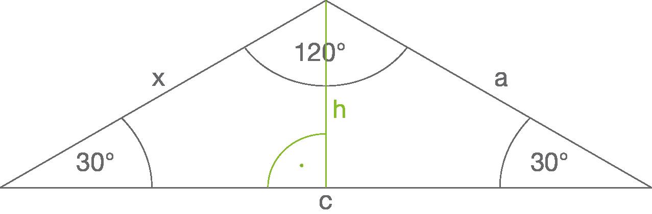 Trigonometrie: Funktionswerte spezieller Winkel