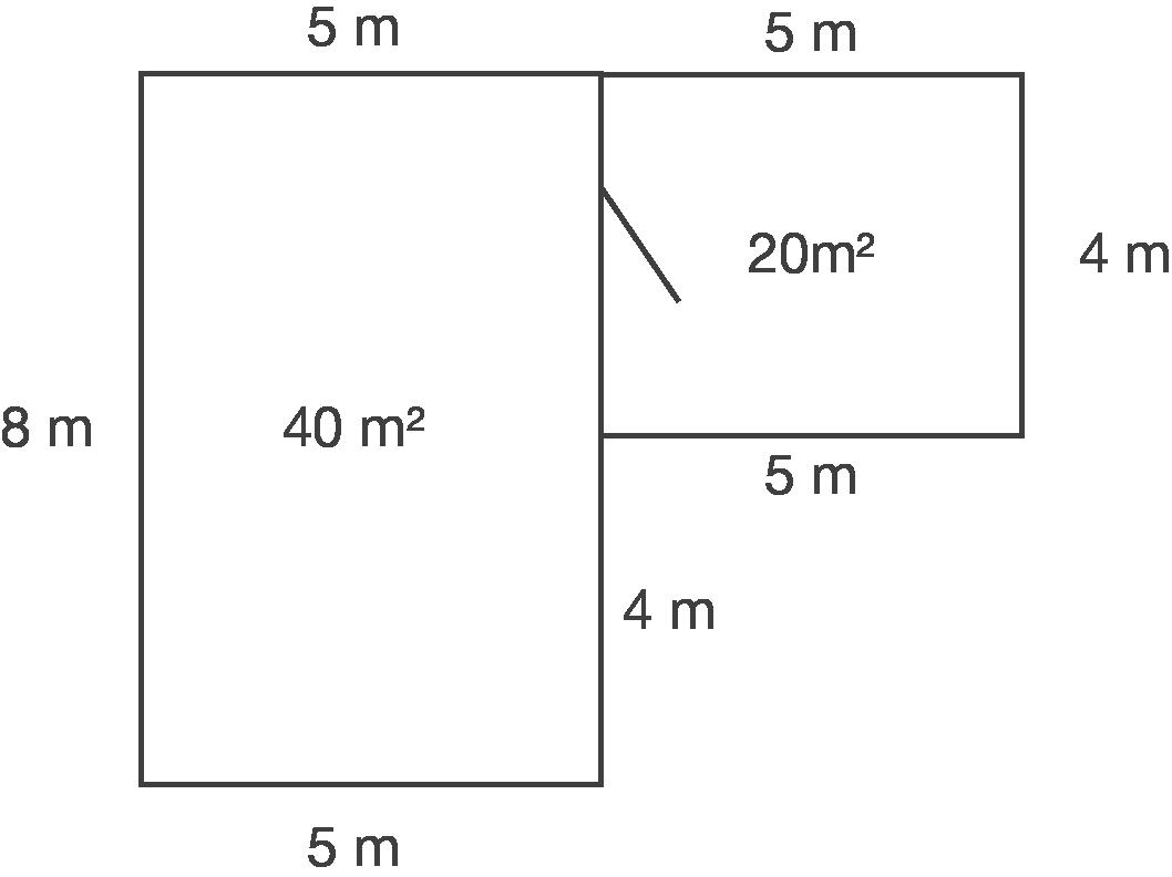 Flächeninhalt und Umfang: Einführung