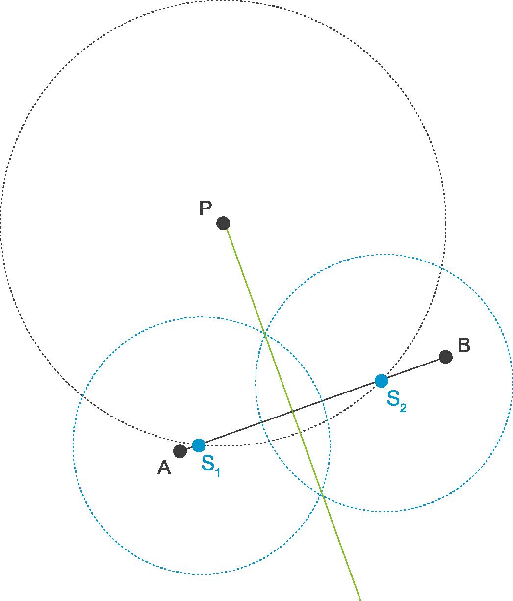 Geometrische Konstruktionen: Lotgerade