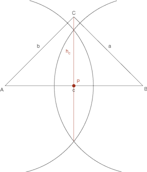 Geometrische Konstruktionen: Senkrechte