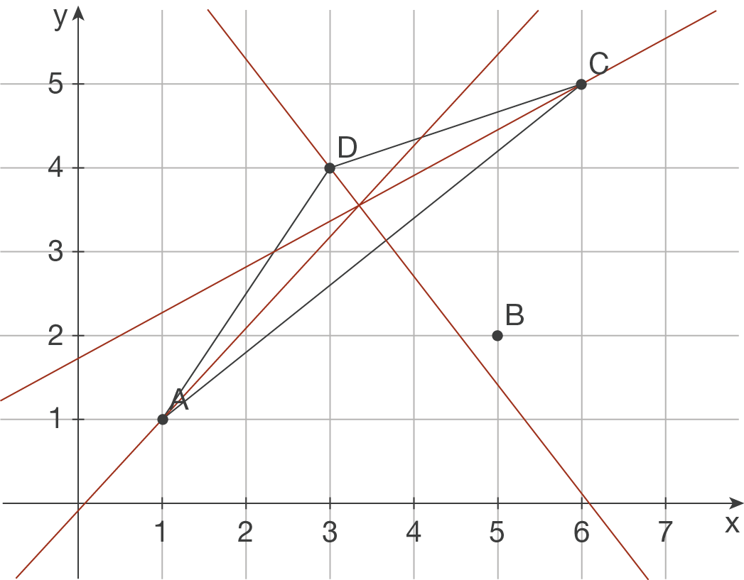 Geometrische Konstruktionen: Winkelhalbierende