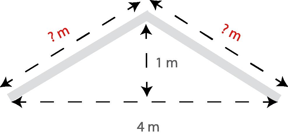 Dreieck: Gleichschenkliges Dreieck