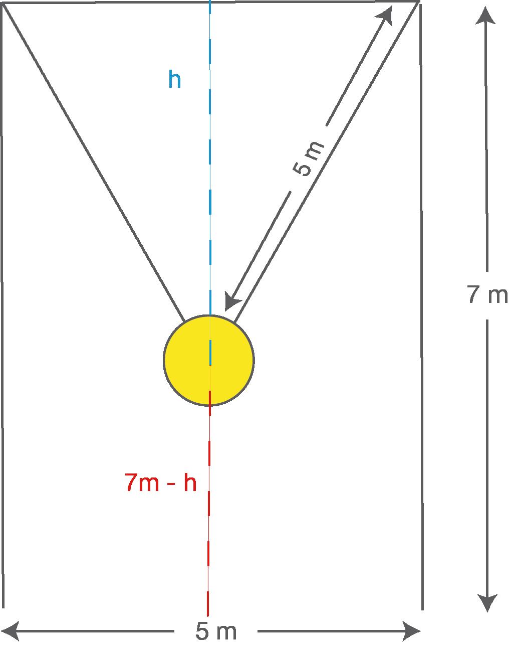 Dreieck: Gleichseitiges Dreieck