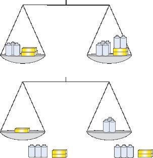 Terme und Gleichungen: Einführung