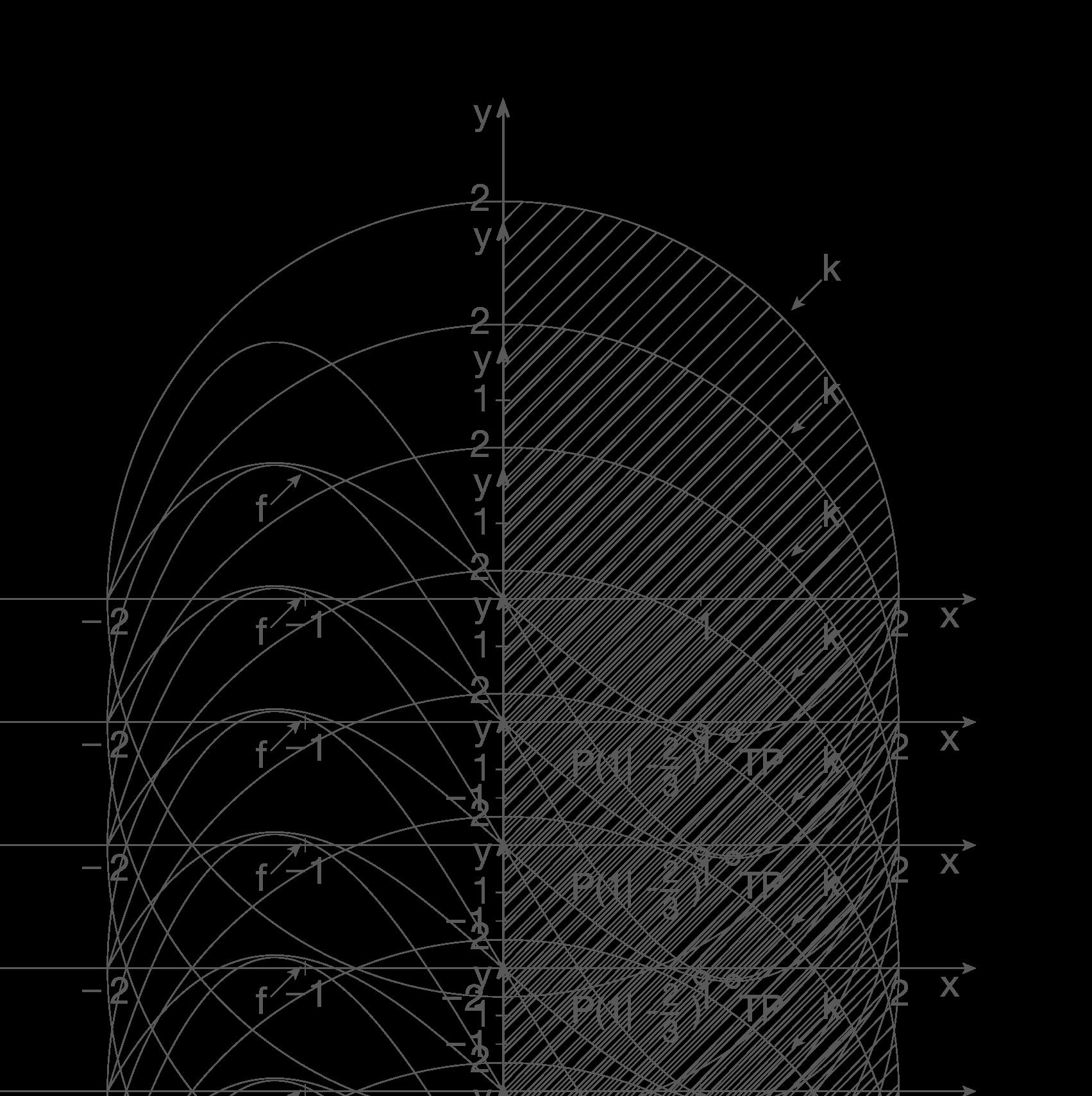 A2 - Analysis