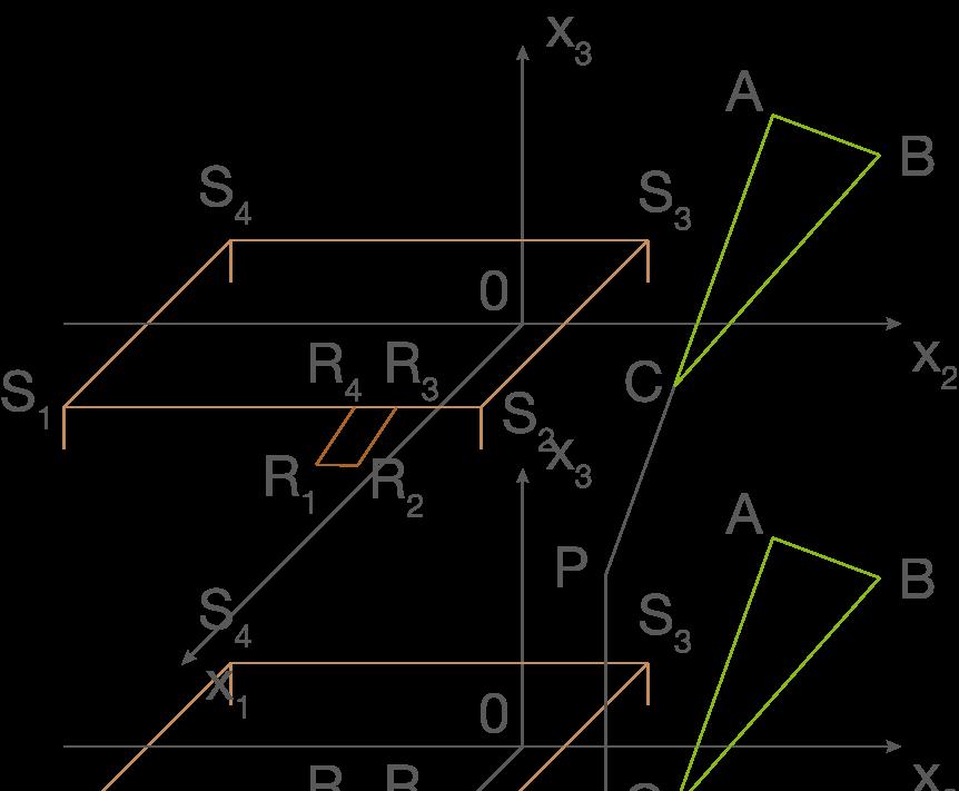 B2 - Analytische Geometrie