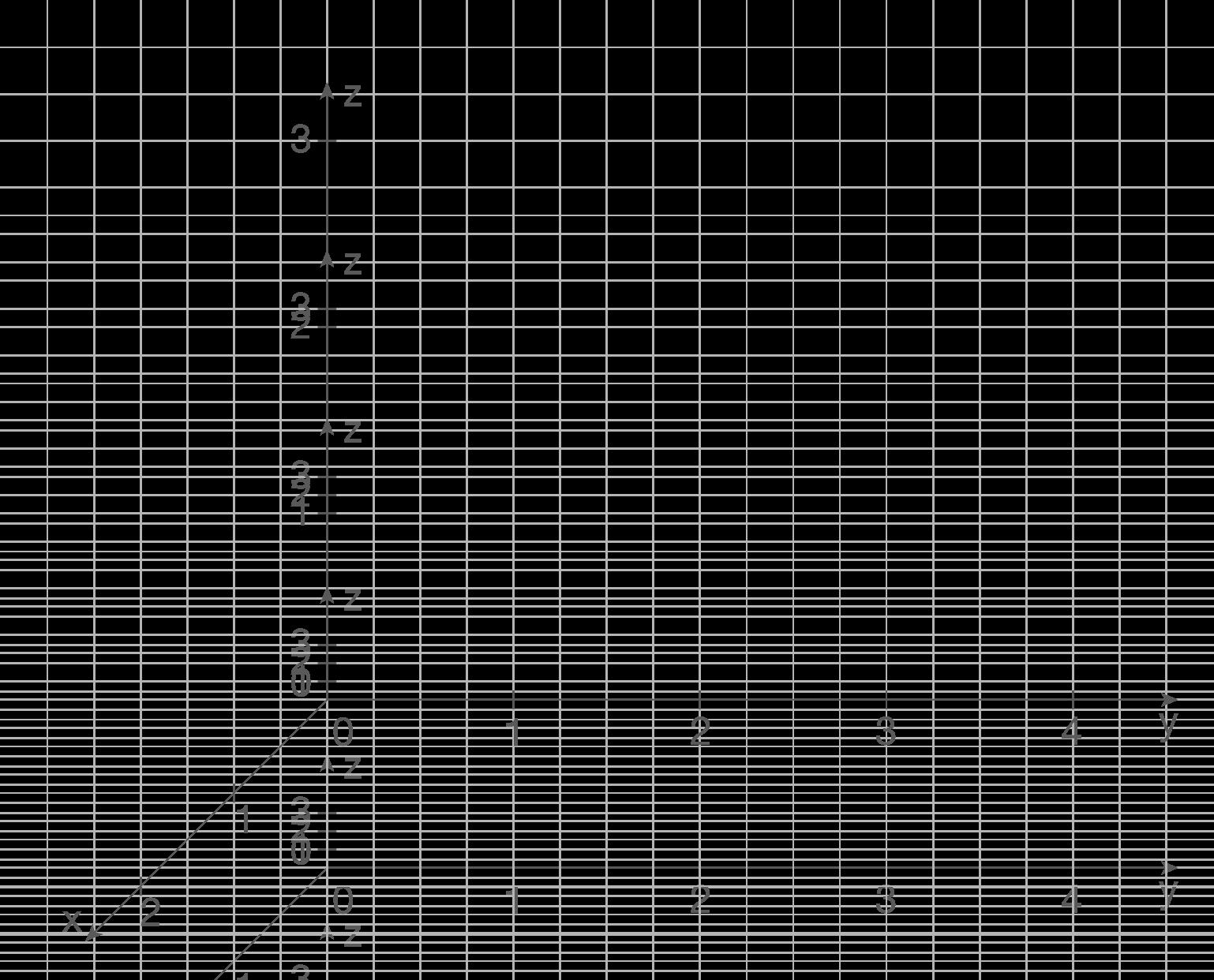 B1 - Analytische Geometrie