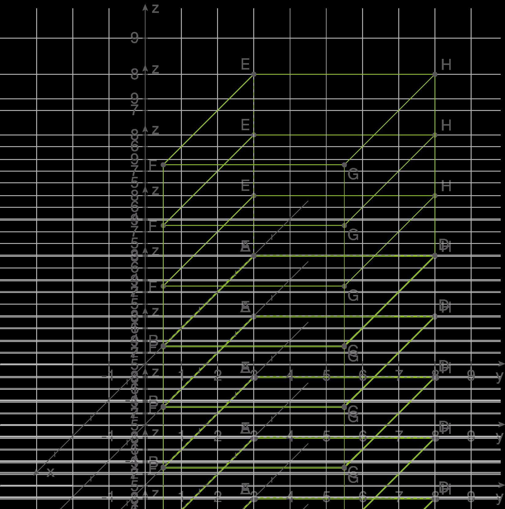 b2 analytische geometrie abi 2014 mathe abitur lk gtr hessen l sungen ti. Black Bedroom Furniture Sets. Home Design Ideas