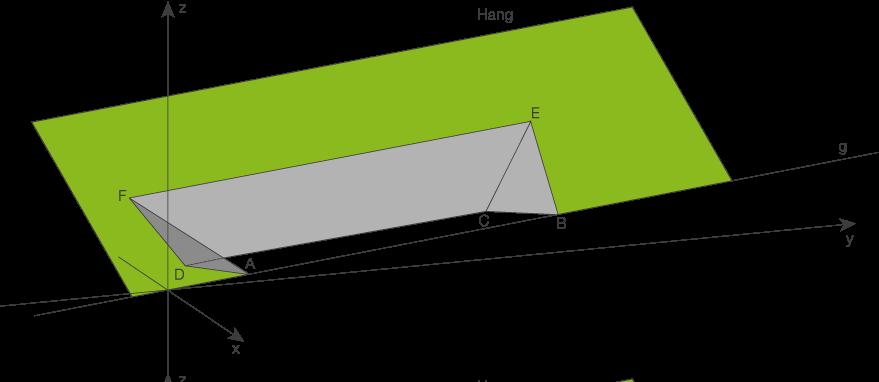 b2 analytische geometrie mathe abi 2015 in hessen gesamtschule abitur lk wtr. Black Bedroom Furniture Sets. Home Design Ideas