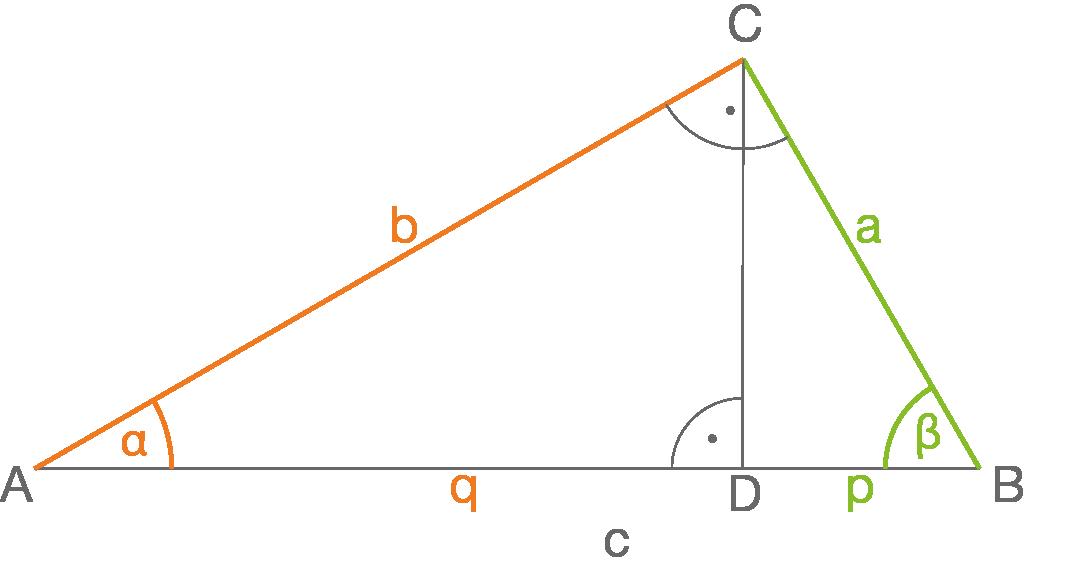 Rechtwinkliges Dreieck: Kathetensatz