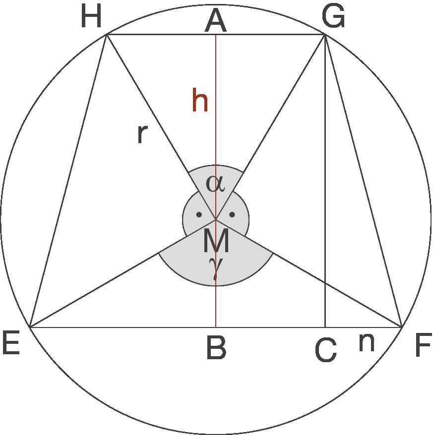 Kreis: Flächeninhalt und Umfang